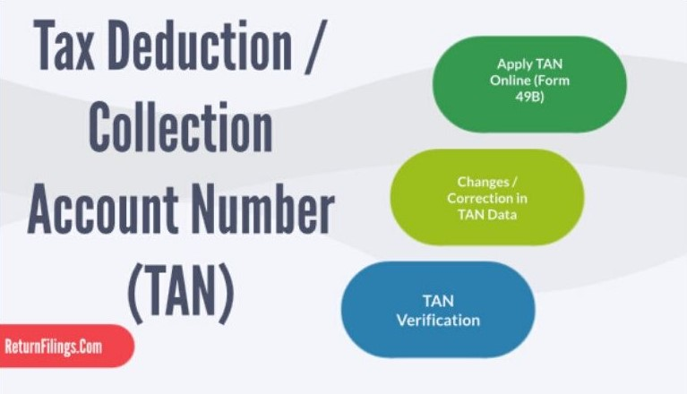 tan tcs tax deduction account number application, tax collected at source account number, tds return, tds filing, form 16