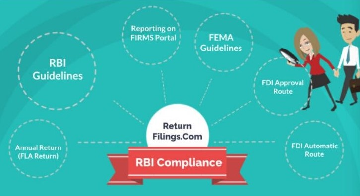 RBI Compliance, Annual Return FLA Return, Reporting on FIRMS portal, FDI Approval automatic route, FEMA Guidelines