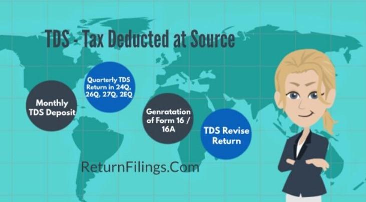 tds / tcs compliances tds return tcs return