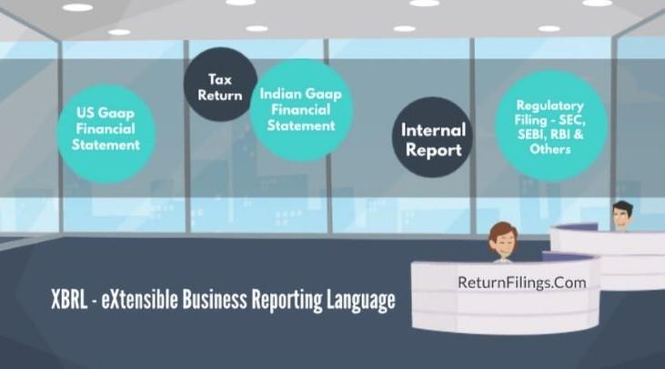 extensible business reporting language xbrl, US Gaap, Indian AS, Internal Report, Regulatory filing SEC, SEBI, RBI